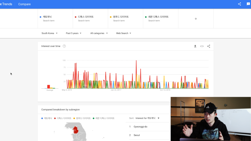 블로그 주제 정하기 - Google trends